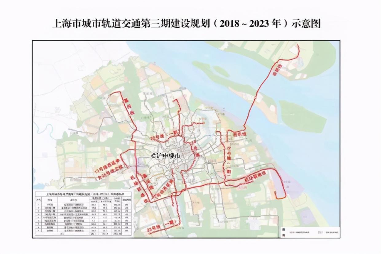 上海将增一地铁线路,规划一期工程长19.8公里,这个区有福了