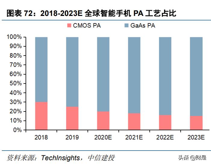 电子行业深度报告:半导体行业景气度复苏,顺周期行业迎来反转