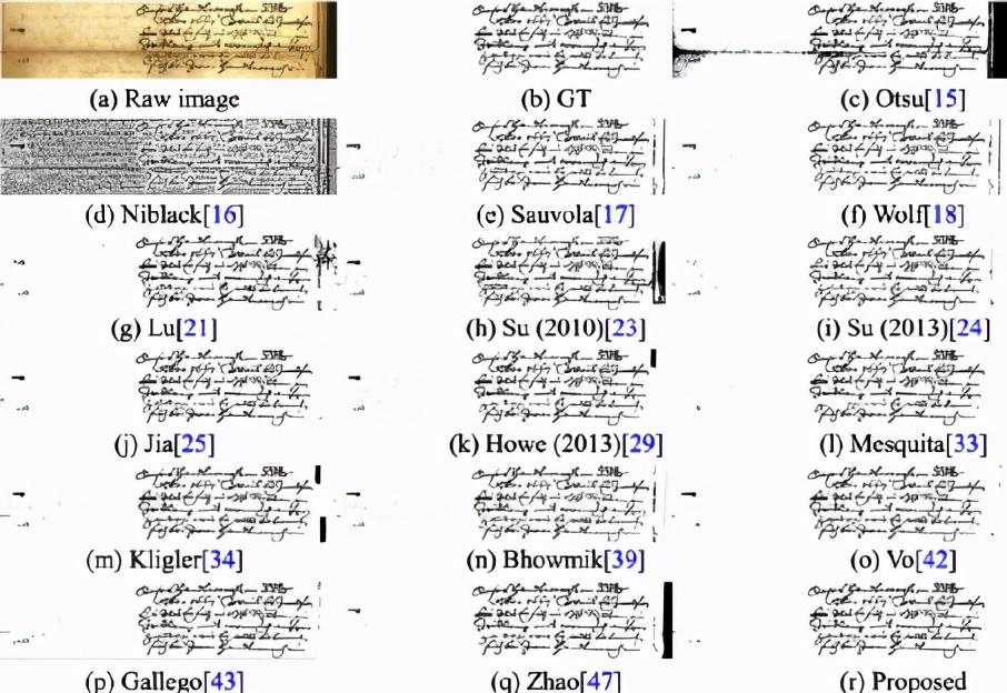 古籍文档图像二值化:基于背景估计和能量最小化的方法