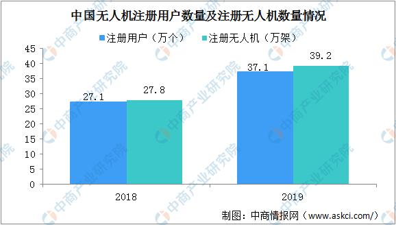 2020年中国智能机器人产业链全景图上中下游市场深度分析