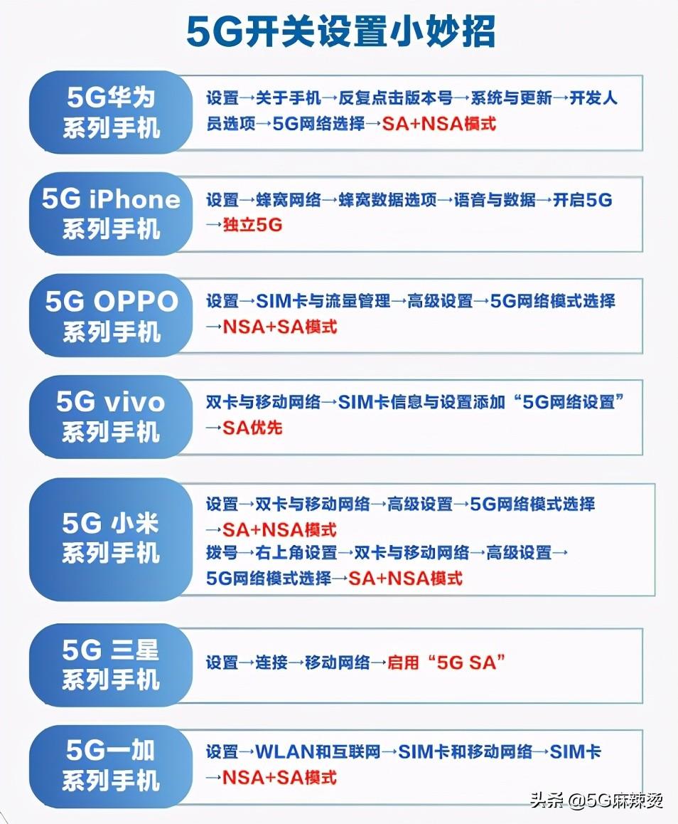 手機沒有5G訊號?別忘了開啟5G開關