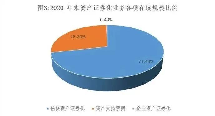 """2021信托投资""""红皮书"""""""