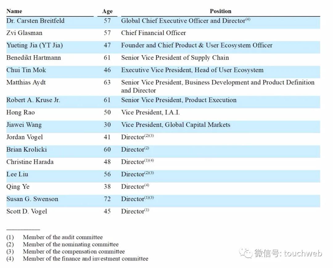 贾跃亭旗下FF上市进入倒计时:年亏1.5亿美元 任命董事会成员