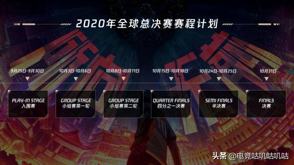 S10全球总决赛赛程公布,本周最多会诞生11支参赛队伍