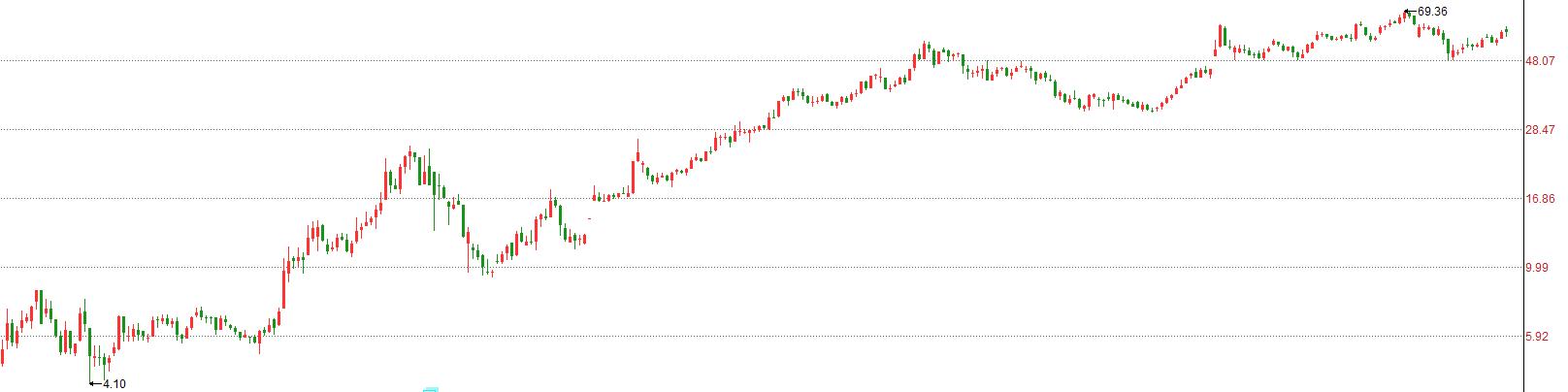 202020年「分红」到账,长期持有格力电器的股票,是怎样的体验?