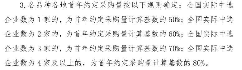 """外资药企集体""""示威""""退出带量采购"""