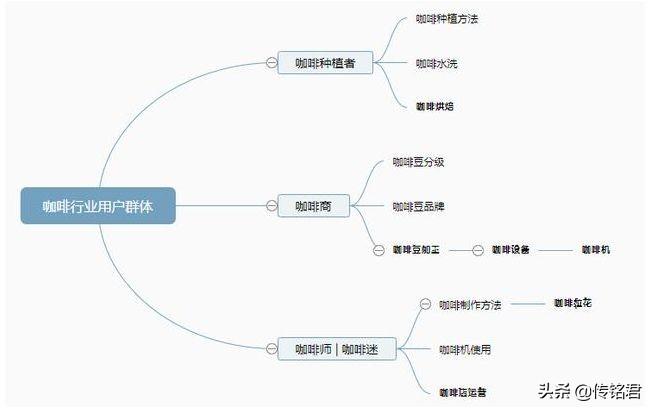 「seo教程」SEO优化详细教程(必看)