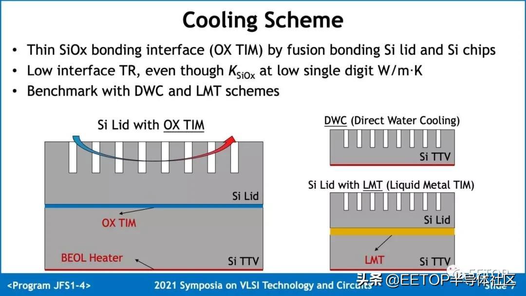将水通道集成到芯片中!台积电提出革命性片上芯片水冷技术