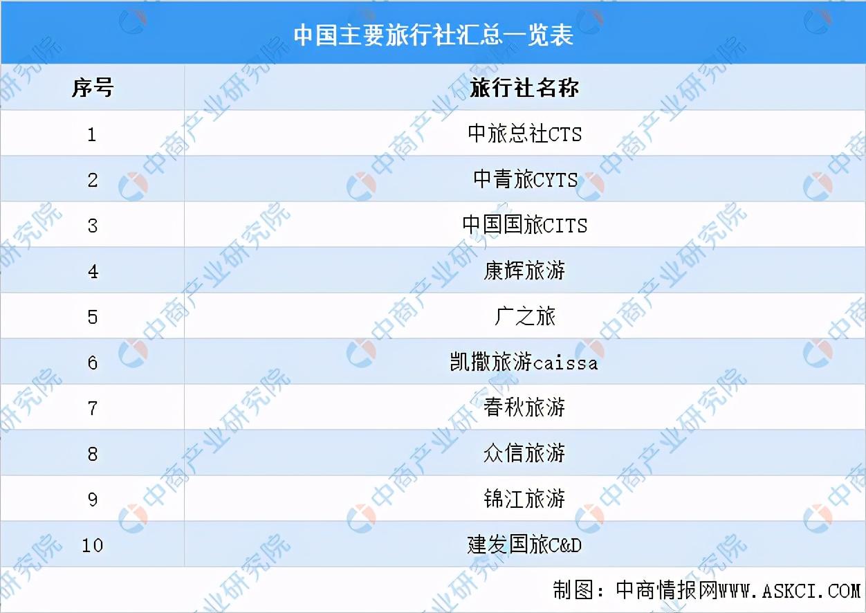 2021年中国高考经济产业链全景图上中下游市场及企业剖析