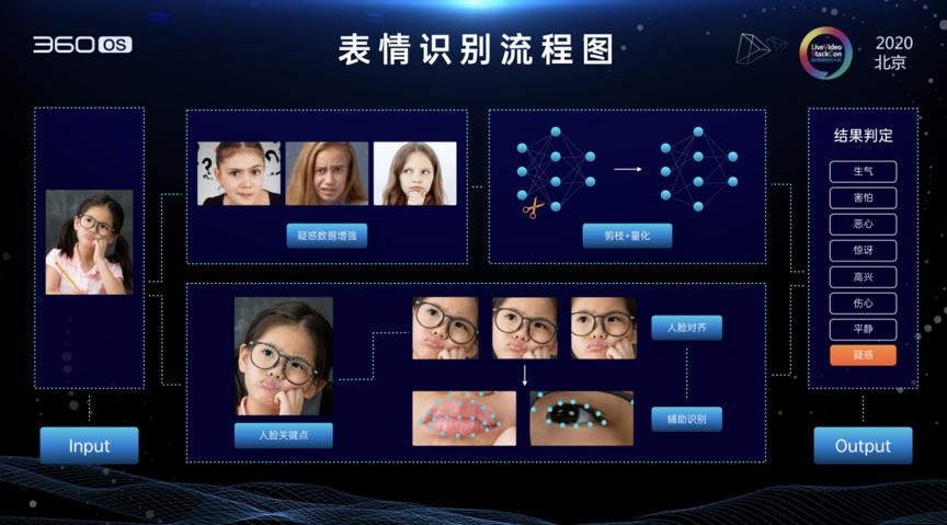 AI视觉在教育场景中的创新应用