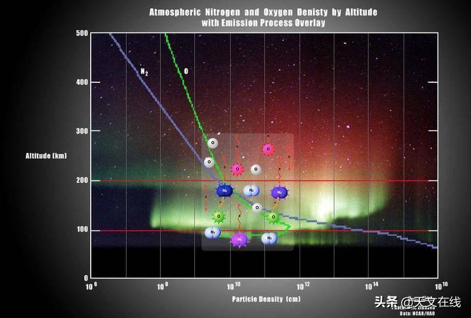 美国宇航局从漂亮的太空中,发现了有史以来最美的极光
