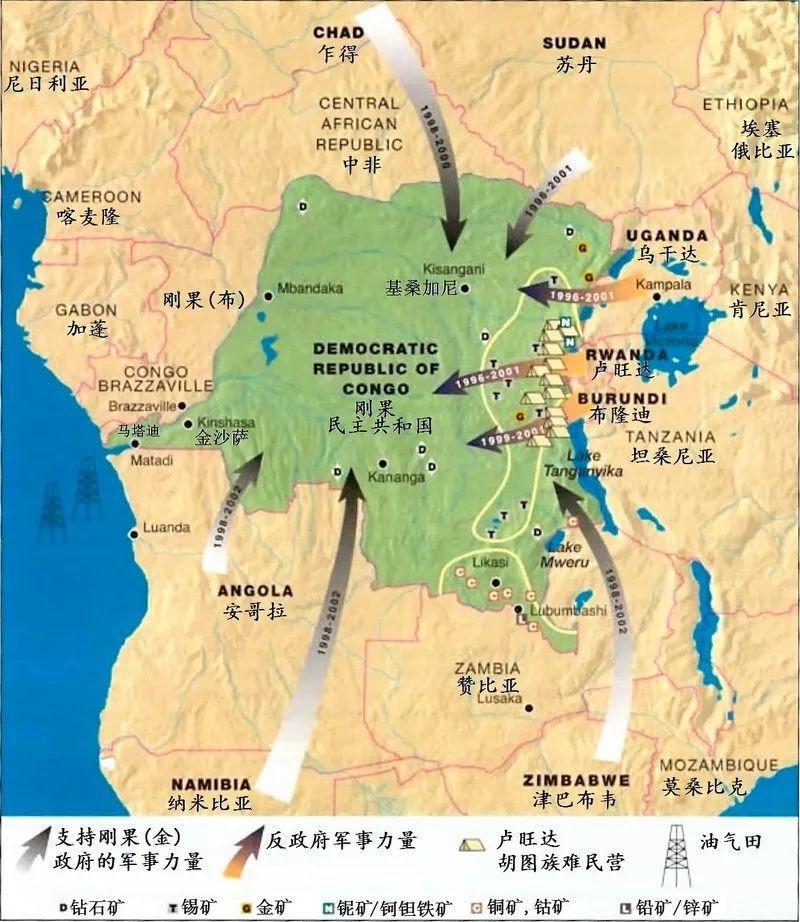 坐拥世界第一大盆地,是什么令刚果成为世界上最贫穷的国家?