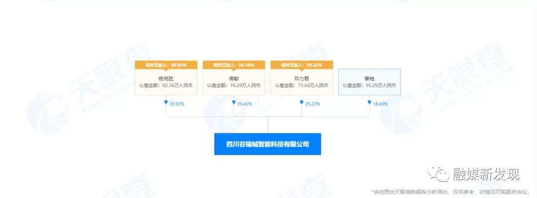 四川谷瑞城公司因涉嫌网络传销被冻结账户:记者暗访公司已搬走?