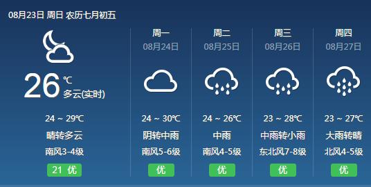 """台风""""巴威""""来了!威海发布重要天气预报"""