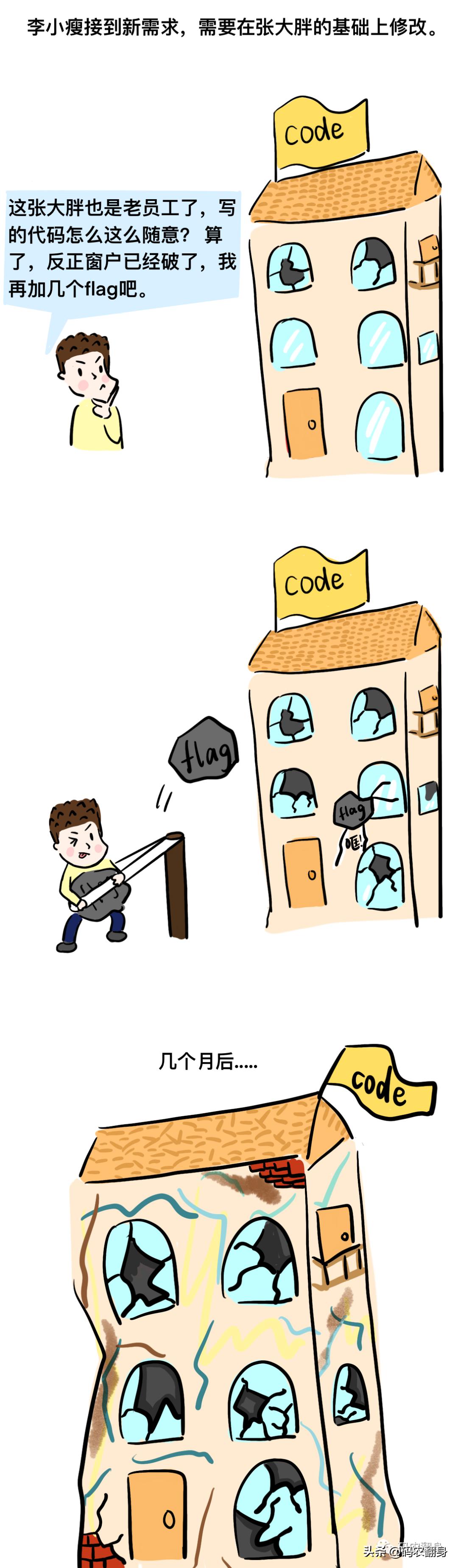 统治软件开发的著名定律,让你无处可逃