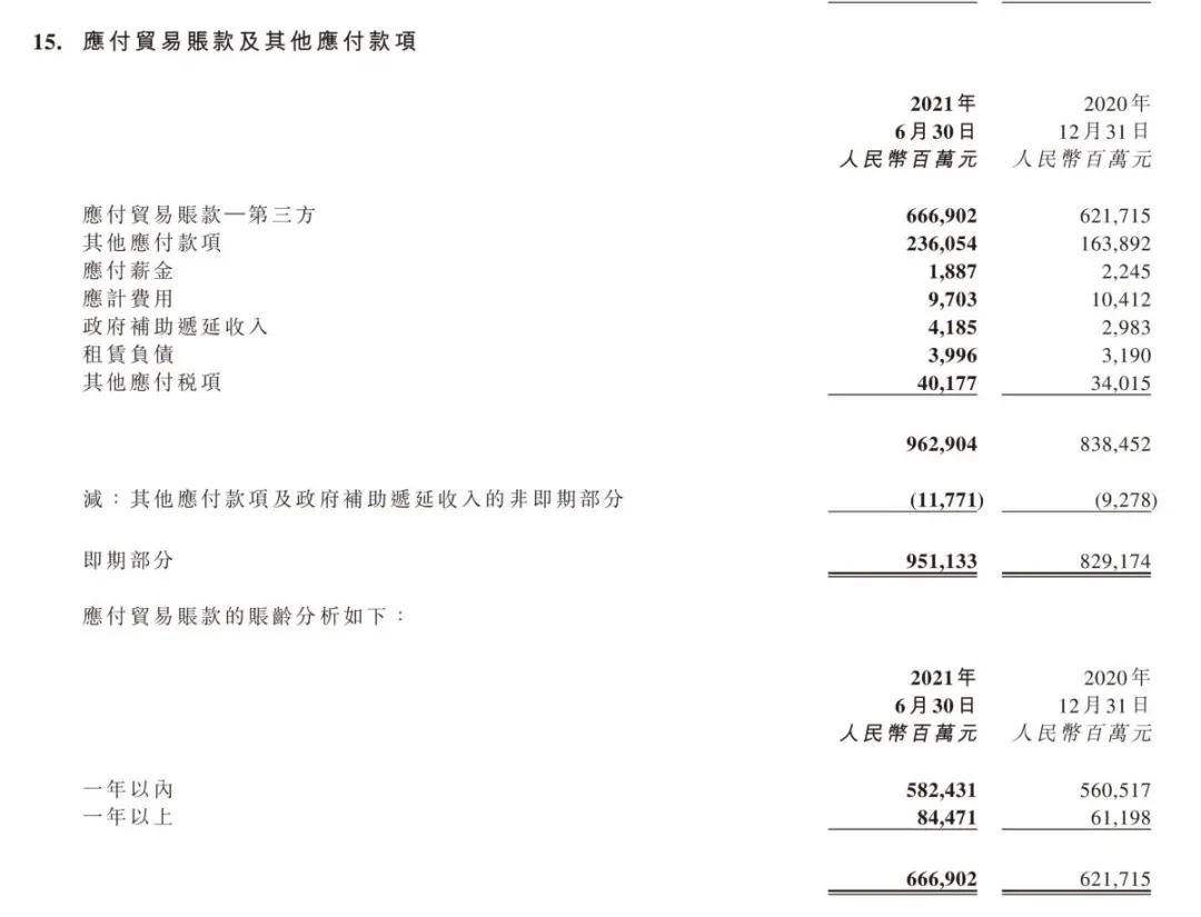恒大年内还有2400亿债务到期,下游供应商何时才能拿回钱?