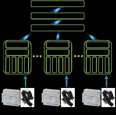 5G基站智慧用电解决方案新建基站