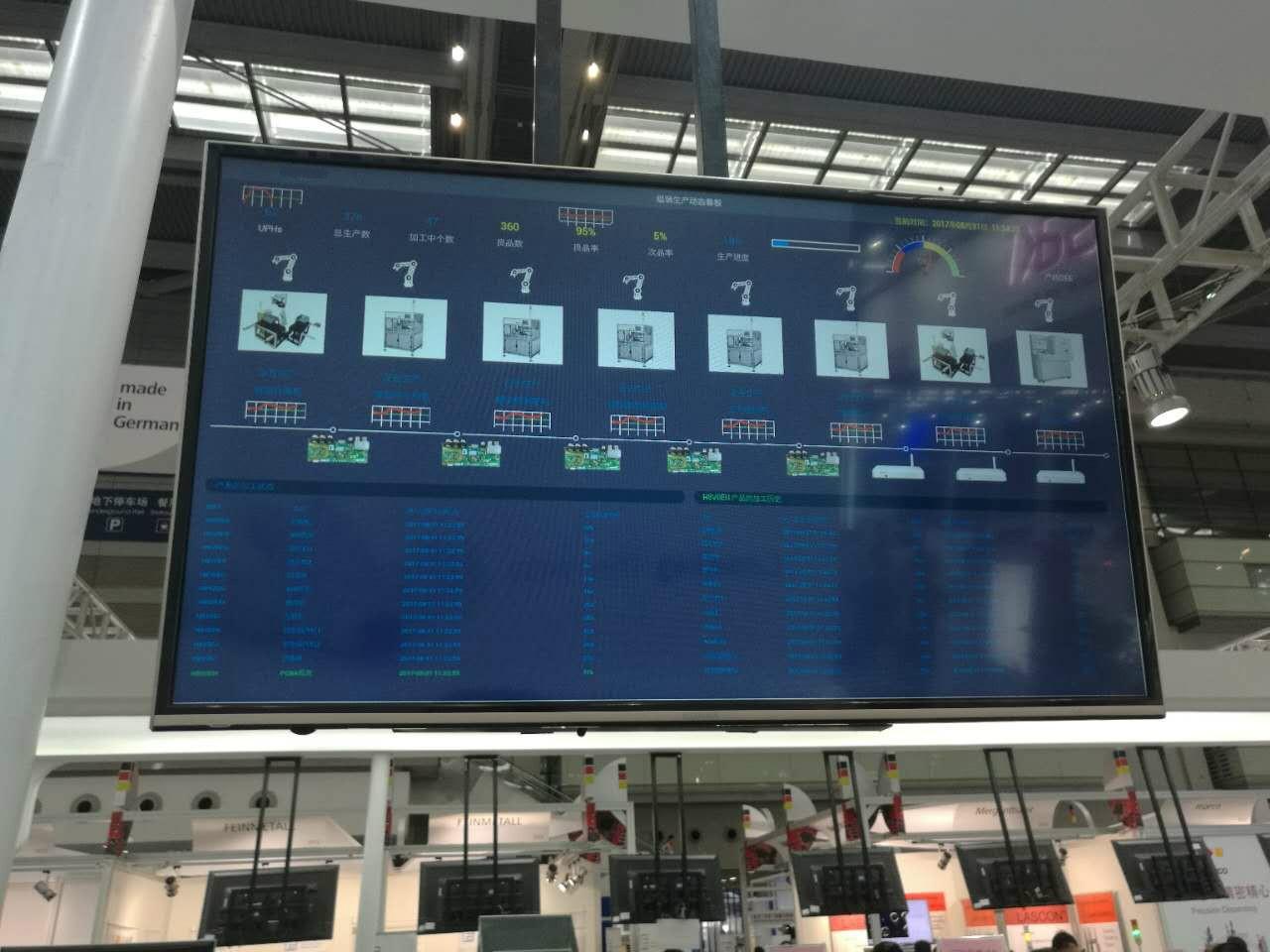 智能电子看板管理---掌控生产现场助力智能制造