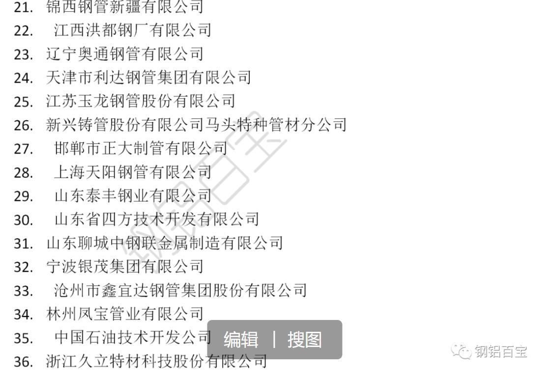 中国有161家无缝钢管焊管不锈钢管制造商