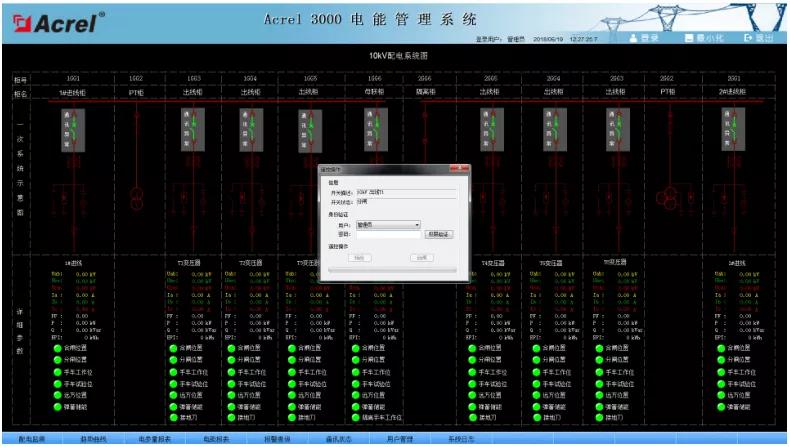 Acrel-3000电能计量管理系统