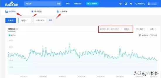 如何獲取seo流量?(寫百度SEO搜索流量方面的干貨)