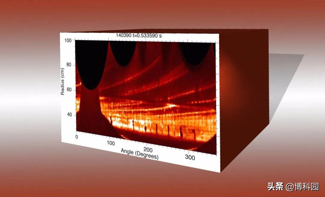 发现在托卡马克中,气泡会对核聚变所需的等离子体造成严重破坏