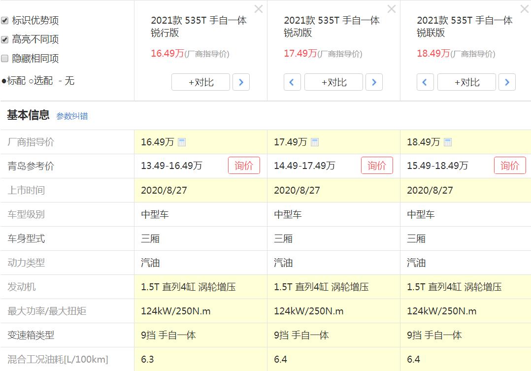 迈锐宝XL价格降至10.99万,7月销量3398辆,还能再现辉煌?