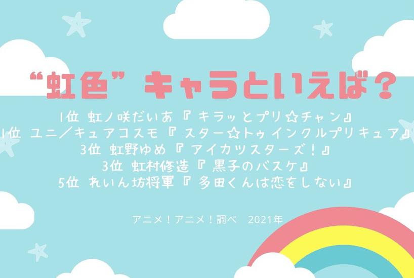 說到彩虹色你會想到什麼?日媒投票與彩虹有關的動畫角色