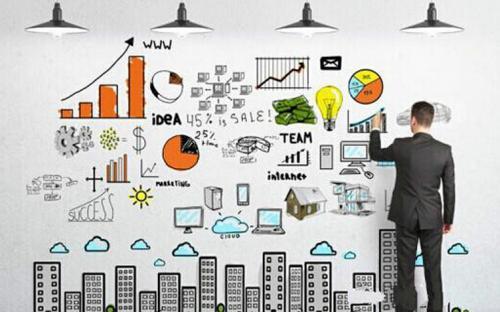 产品营销策划方案,3个案例诠释