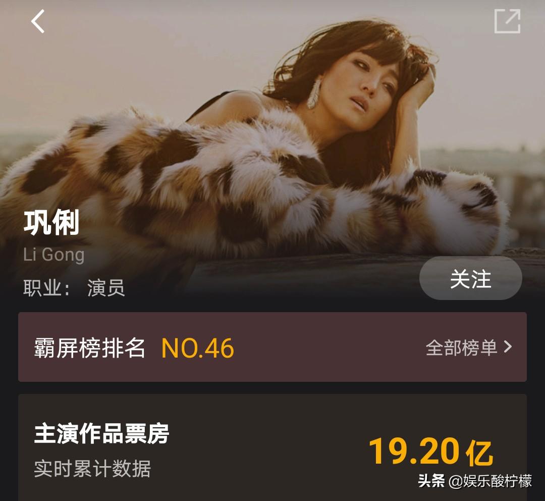《夺冠》首映预测票房10亿,巩俐难进百人名单,黄渤超吴京太难