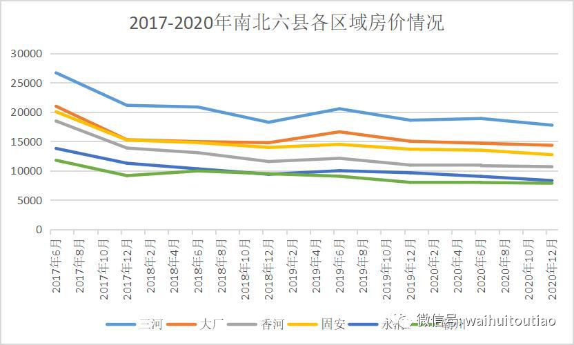 人口塌陷房价飙涨 华夏幸福突然爆雷 什么才是核心资产?