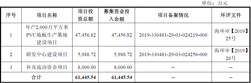 海象新材——国内领先的PVC地板生产及出口商之一