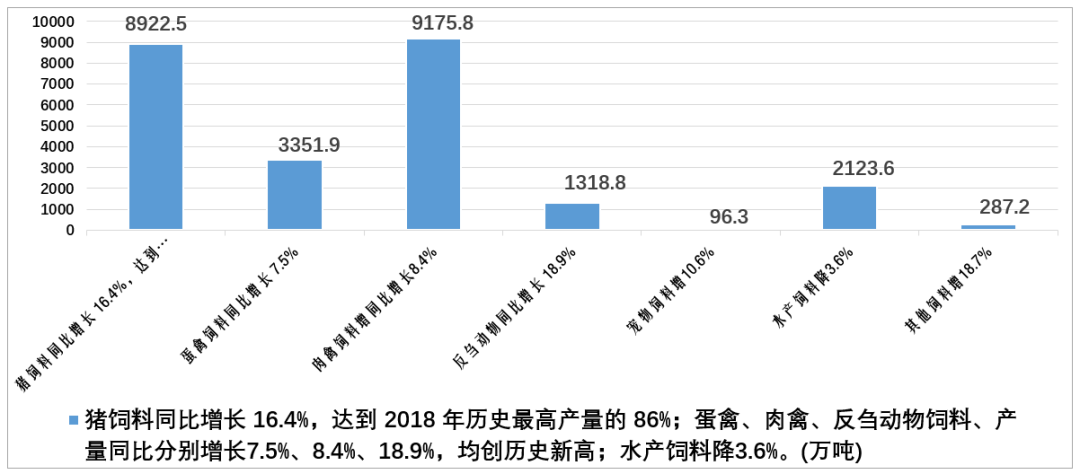 中国饲料产量稳居世界第一!看看我国饲料加工技术经历过哪些变化