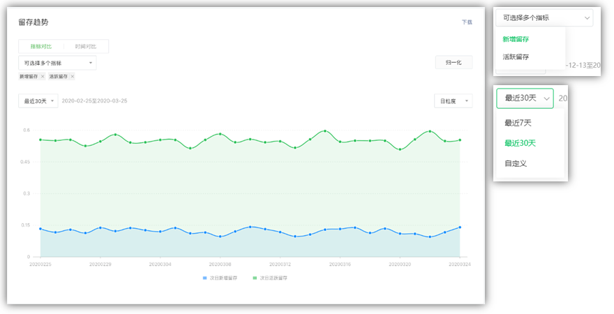 小程序数据竞争分析