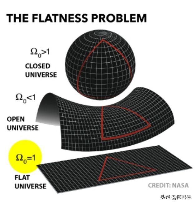 宇宙是否是全息的?未来的强大望远镜或许能揭开这个奥秘