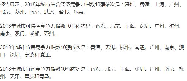 """除了北上广深,中国下一个""""一线城市""""会是谁?"""