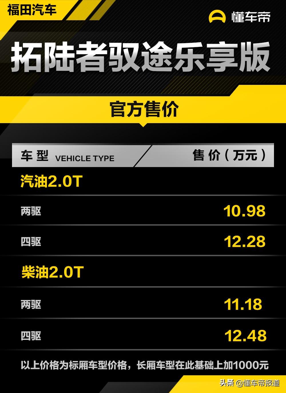 新车 | 售10.98万元起,福田拓陆者驭途乐享版上市