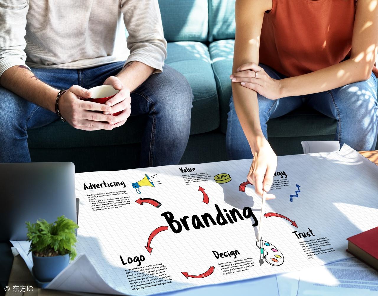 产品营销的30个策略