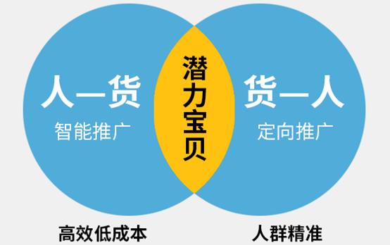 亚文教育vip教程:迎接大促直通车低成本测款