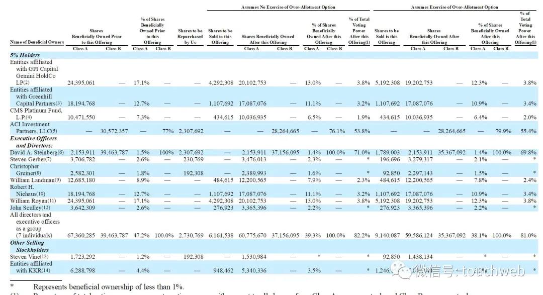 前苹果CEO创办的Zeta纽交所上市:市值17亿美元