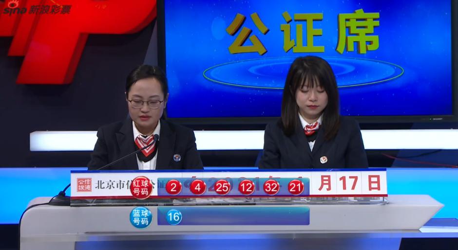双色球第21007期开奖快讯:红球1组3同尾 蓝球16