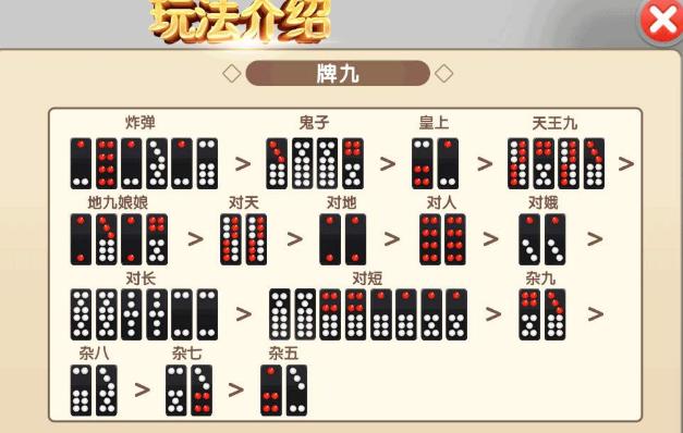 所谓棋牌游戏规则介绍,牌九基础规则一览