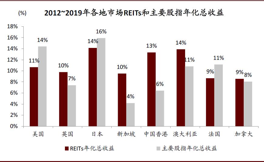 春风化雨,点石成金——中国基础设施REITs系列研究总报告