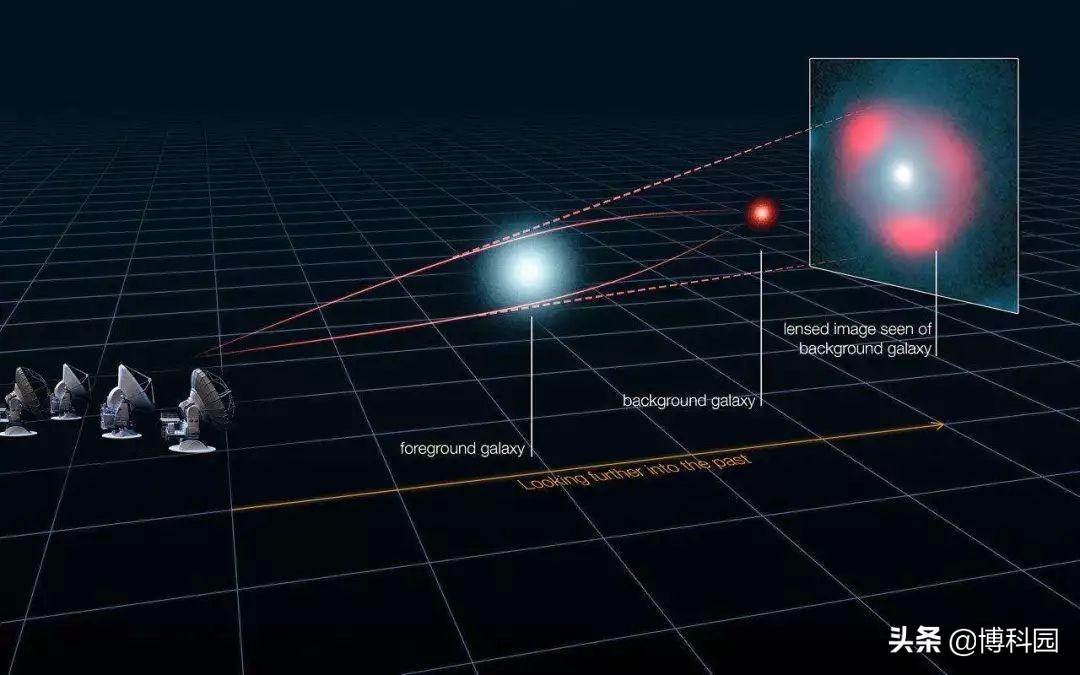 利用微透镜技术,在4000光年之外,发现一颗木星大小的系外行星