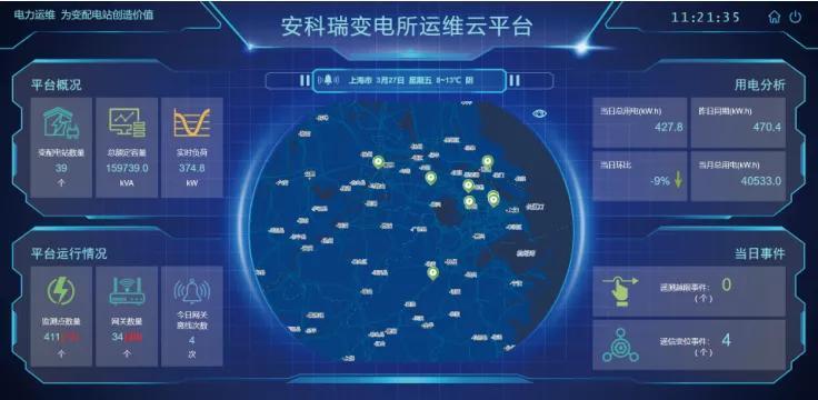 安科瑞变电所运维云平台无人值守,售电公司助力企业物联网