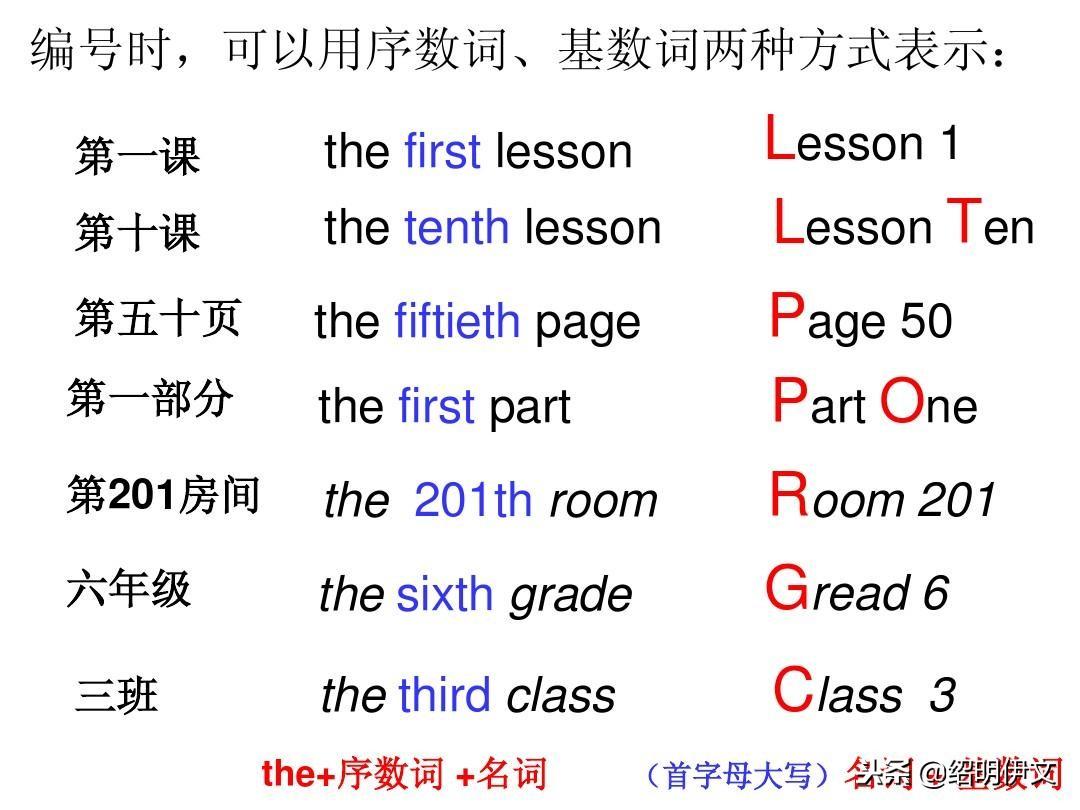 六班级英文复习,让小孩推进所教习培训英文专业知识