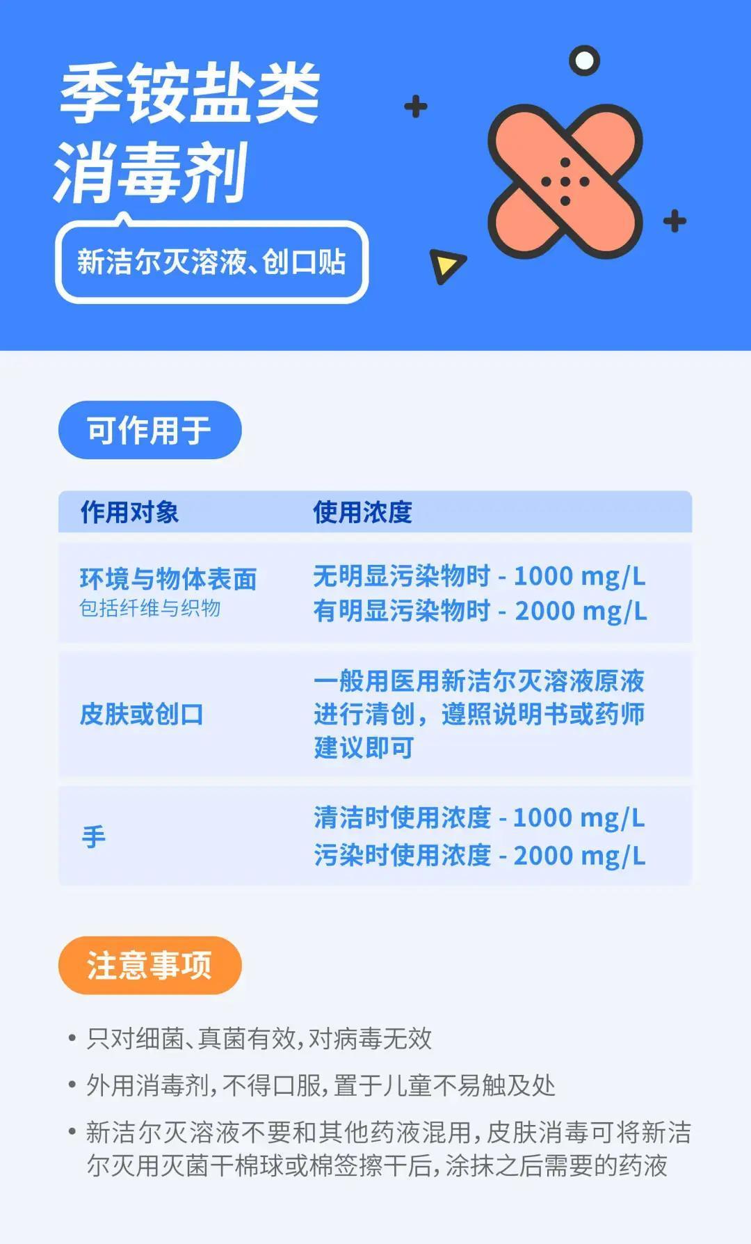 9 种常见的消毒产品
