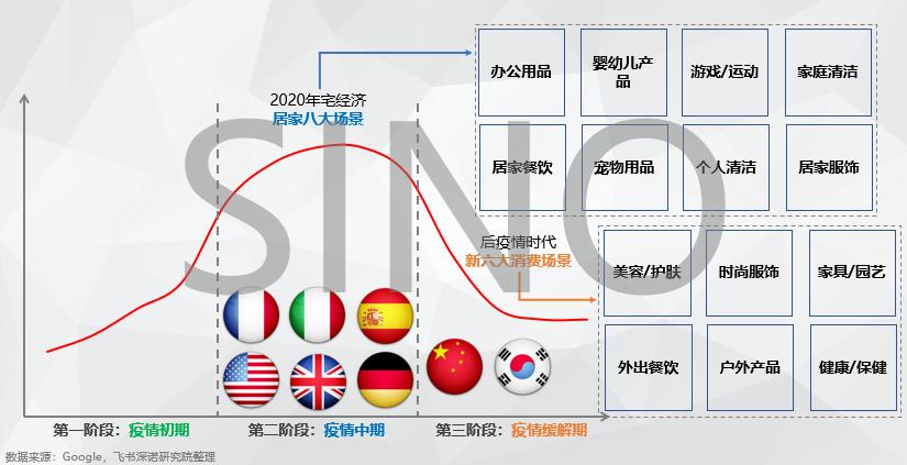 全球跨境电商洞察:疫情之下,跨境电商行业方兴未艾