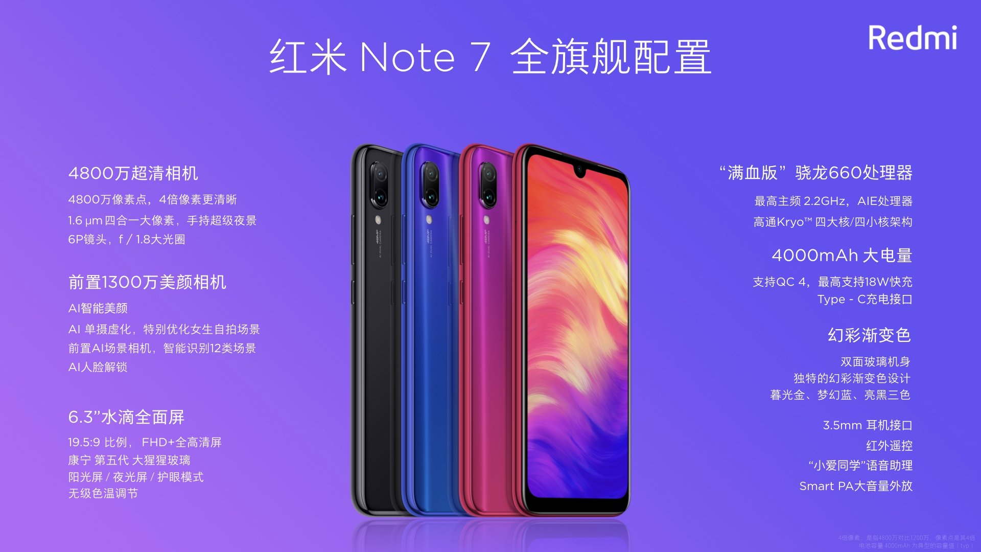 小米Redmi Note7发布,首创18月质保,999元起,将重新定义性价比