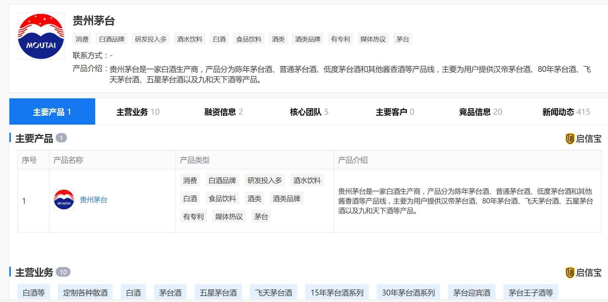 贵州茅台跌入技术性熊市?累计下挫20%,茅台也要不行了吗?